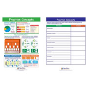 Fractions and Decimals Visual Learning Guides (Grades 3 - 6)