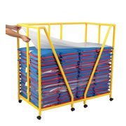 Rest Mat Trolley