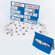 Word Family Tabletop Chart