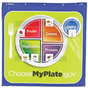 MyPlate Pocket Chart