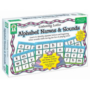 Alphabet Names and Sounds