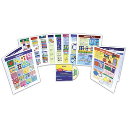 Math Visual Learning Guides Set (Grade 1)