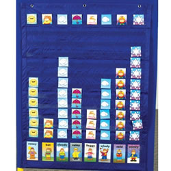 Weather Graphing Pocket Chart