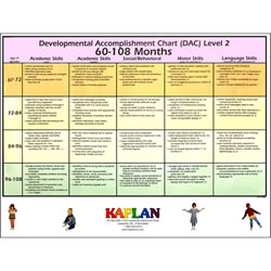 Developmental Accomplishment Chart II - 60-108 Months