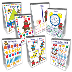 Math Readiness Chart Bundle