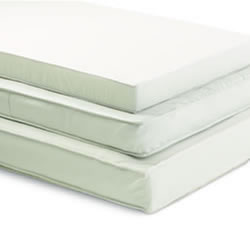 Replacement Mattress for Compact Cribs