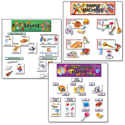 Science Basics K-2 Bulletin Board Set 1