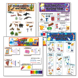 Science Basics 3-5 Bulletin Board Set 1