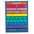 Rainbow Fraction® Equivalency Pocket Chart