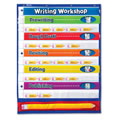 Writing Checklist Pocket Chart